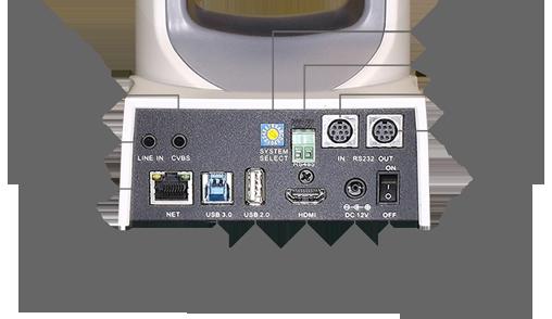 Интерфейсы камеры для видеоконференцсвязи Prestel HD-PTZ8IP